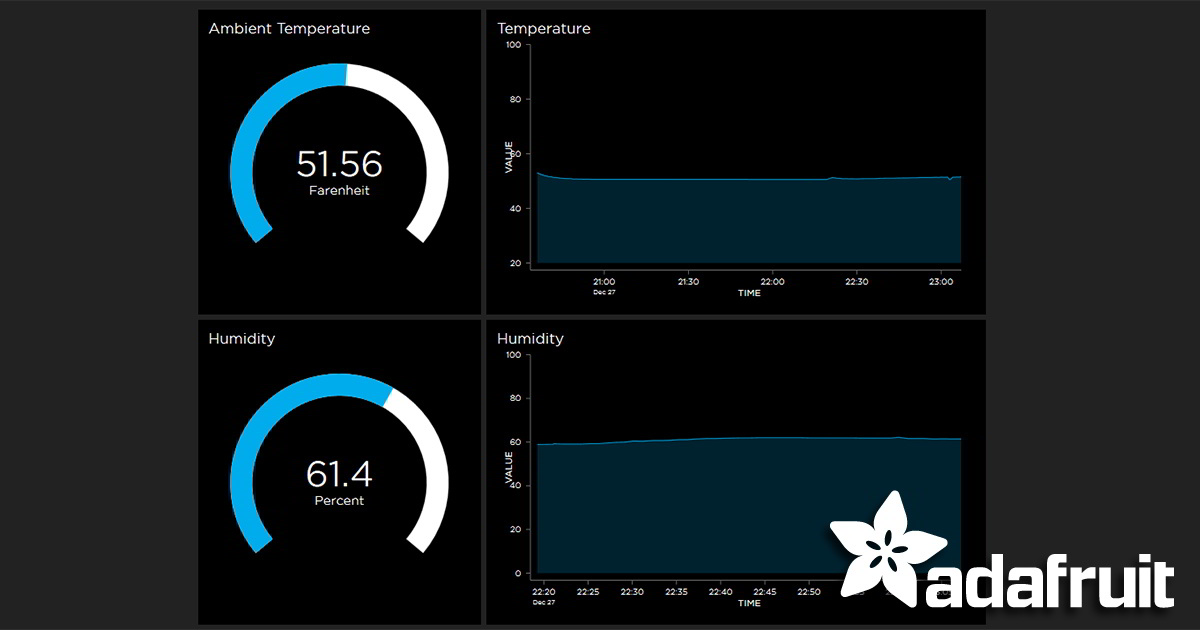 Earlier this year Adafruit Industries put their IoT dashboard into Beta, and it looks pretty cool. I'll show you how to set up a dashboard using one of my mini weather station designs for data input.