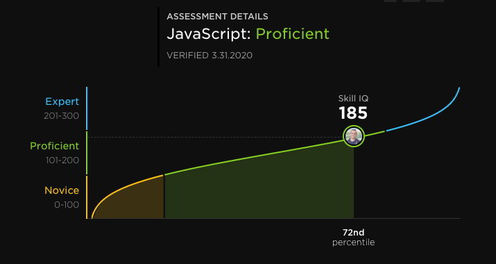 javascript - All Pluralsight Content is Free in April
